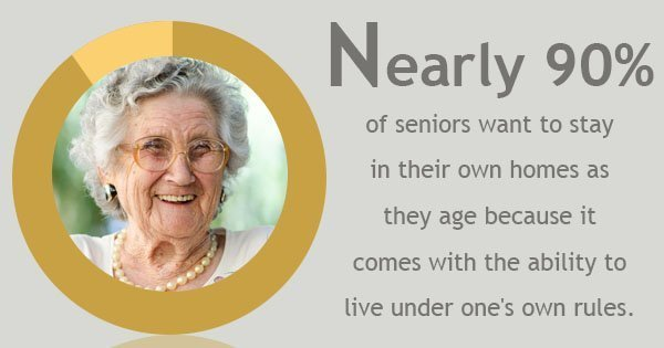 5 Benefits of Senior In Home Care