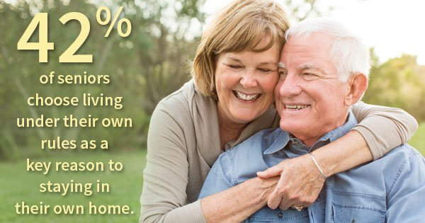 3 Ways to Talk to Your Loved One About Home Care