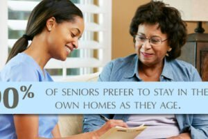 How to Ensure Your Loved One's Home is Safe As They Get Older