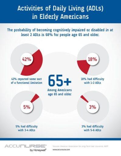 ADLS Infographic